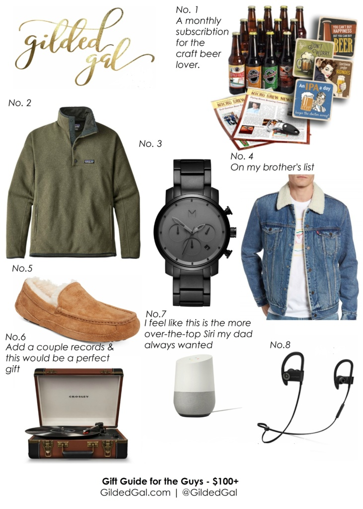 Gift Guide for the Guys   $100+   Gilded Gal Holiday 2017