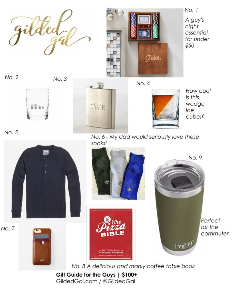 Gift Guide for the Guys   Under $100   Gilded Gal Holiday 2017